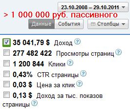 Google AdSense nokak2.ru