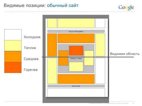 Тепловая карта Гугла